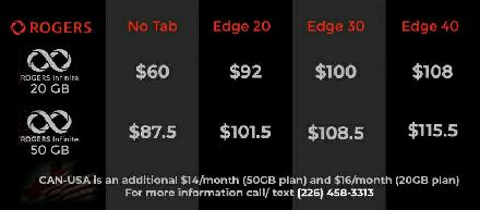CELL PHONES    PLANS - 20GB/60$ - UNLIMITED DATA- ROGERS