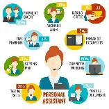 Personal Secretary Position Available