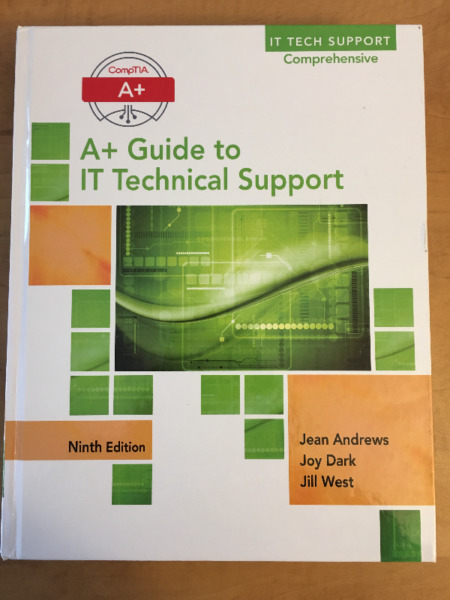 A Guide To It Technical Support Hardware And Software City Of