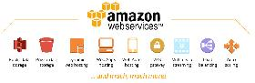 Amazon Web Services consulting - AWS - DevWebSecOps