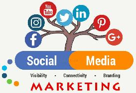 Part-time Office help social media marketing